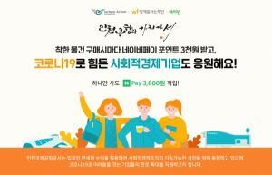 인천공항공사, 사회적 경제 조직 10곳에 판로 지원